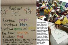 Life Is Sweet....In Kindergarten!: Our 3rd Week - Community Helpers