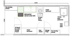 Image result for ice cream shop layout