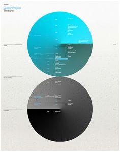 infographic - timeline