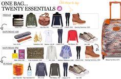 One bag, twenty essentials for your city break