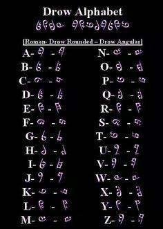 The Drow Elf Alphabet from Forgotten Realms by Marziba on DeviantArt Alphabet Code, Alphabet Symbols, Ancient Alphabets, Ancient Symbols, Dnd Languages, Simbolos Tattoo, Fictional Languages, Different Alphabets, Forgotten Realms