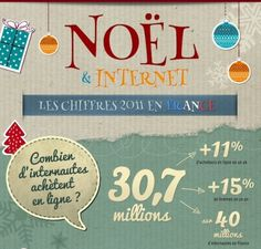 The LanguagePoint - Collections - French: Noël et l'Internet Reading activity Celebration Around The World, French Christmas, Internet, Christmas Activities, Reading, Language, Classroom, Collections, Teacher