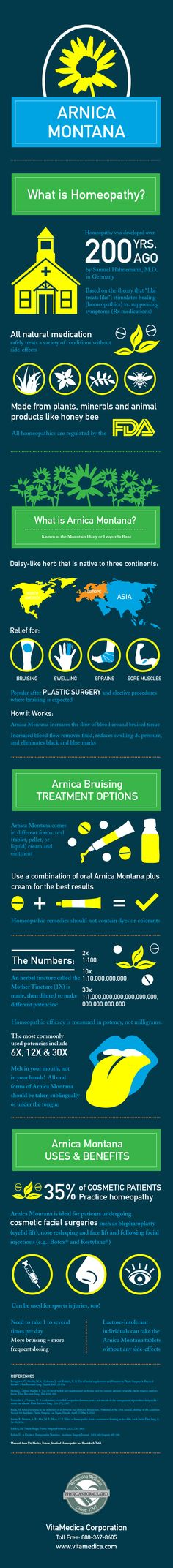 Acupressure Treatment - Are you worried that you may experience bruising after plastic surgery? Find out if the natural bruise treatment Arnica Montana is right for you. Holistic Remedies, Herbal Remedies, Natural Remedies, Arnica Montana, Health And Wellness, Health Care, Acupuncture Benefits, Coconut Oil For Teeth, Acupressure Treatment
