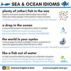 Sea & Ocean Idioms