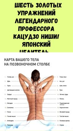 Fitness Workouts, At Home Workouts, Medical Anatomy, Body Workout At Home, Acupressure, Health Fitness, Weight Loss, Yoga, Activities