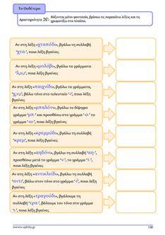 Αντιμετώπιση της Δυσορθογραφίας μέσω της Γραμματικής | ΤΑ ΟΥΣΙΑΣΤΙΚΑ - Upbility.gr Work Activities, Learning, School, Products, Studying, Teaching, Gadget, Onderwijs