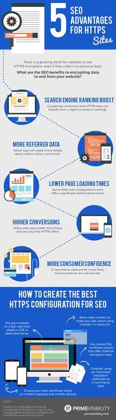 Website Magazine's WebMag.co provides infographics