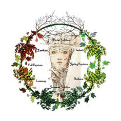 Beltane Blessings ❤ liked on Polyvore featuring backgrounds, magic, fillers, other and pagan