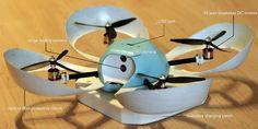 Meet Spiri - a Programmable flying robot on Kickstarter. This Quadcopter running on ROS will ease app building task easy for developers.