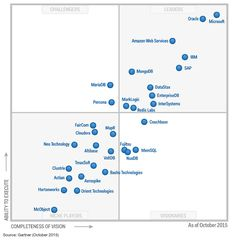operational database management systems datastax named a visionary in 2014 gartners magic quadrant for