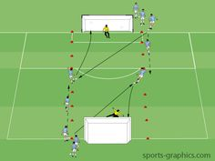 This two goal finishing drill is an easy way for players to practice shooting from middle to long range. Improving shooting is key to scoring more goals.