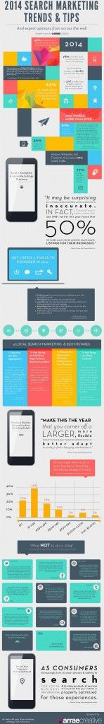 2014 Serach Marketing Trends & Tips