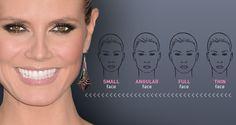 Best Veneers For My Face Shape - Hot Topic - NewBeauty