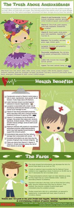 #Antioxidants #Infographic
