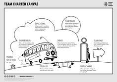 Design A Better Business | Toolbox | Team Charter Canvas