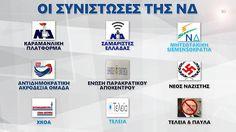 αλεπού του Ολύμπου: O Συνιστώσες της Νουδούλας που ζήλεψαν τον ΣΥΡΙΖΑ Places To Visit, Personal Care, Blog, Self Care, Personal Hygiene, Blogging