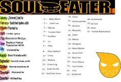 Birthday game for Soul Eater! Maka kissed me on the lips hahahah XD comment on yours below! *** for me: Killed by Death the Kid ^_^ *** Soul Eater Stein, Soul Eater Evans, Birthday Scenario Game, Birthday Games, Eruka Frog, Kids Kiss, Name Generator, Name Games, Know Your Meme