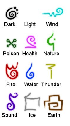 wood fire earth metal water v letter Elemental Symbols by Taldigi on DeviantArt Magic Symbols, Symbols And Meanings, Ancient Symbols, Earth Symbols, Rune Symbols, Alphabet Code, Alphabet Symbols, Sign Language Alphabet, Sign Language Words