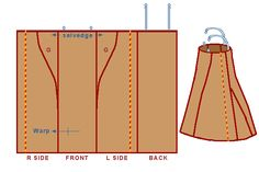 Suggested layout and construction of the Viking Haithabu hanging dress.  G= offcuts that can be used to gore the skirt.    When the side panel is placed with curved edge frontwards, the decorative cord marks a line down the side of the body.    The triangular offcuts from shaping the side panels can be inserted in the rear seams at the lower edge to give a wider hem, resulting in total usage of the fabric.