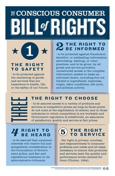 Conscious Consumer Bill of Rights  http://fearlessrevolution.com/new-consumer-bill-of-rights/
