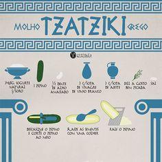 Infográfico receita de molho Tzatziki, um molho de iogurte muito saboroso feito. Ingrediente: iogurte, pepino, alho, vinagre, azeite, dill e sal.