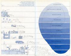 illus. Avoine. Phases and Stages  Images from Le Livre de la Sante by Joseph Handler (Monte Carlo: Andre Sauret, 1968), volume 16: Habitat – Voyages – Sommeil.