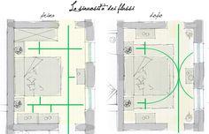 FIRST PIN READ LEATER. A LOT OF TRICKS FOR PERFECT INTERIOR DESIGN   Wevux: Scuola di interni 5: La disposizione in pianta _ parte2/2 | WeVUX