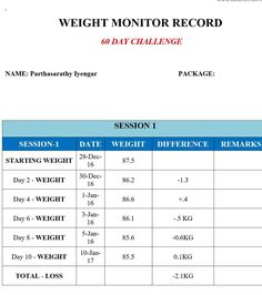 Leaner fathers, breast feeding moms losing and babies gaining, holidays and cheat records with still weight lost mark our beginning of 2017!  8/19
