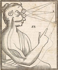 Rene Descartes, Diagram of vision and the effect of parallax. From Tractatus de homine et de formatione foetus. Pseudo Science, Natural Sleep Aids, Medical Art, Up Book, Art Graphique, Of Wallpaper, Cartography, Sacred Geometry, Occult