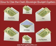 How to Use the Cash Envelope Budget System Did you know that using cash instead of a debit or credit card can usually help you cut your spending? The reason behind it is that when you use cash, you typically pay more attention to what you're spending than you do if you're just swiping a …