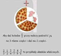 Dzielenie pizzy na równe części, czyli jak powstają ułamki zwykłe.   e-matematyka