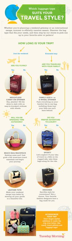 Quiz: What's your luggage style? Our infographic helps you match the perfect bag to your travels! #TuesdayMorning
