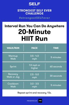 Here's a 20-minute HIIT run you can do anywhere. If you're not on a treadmill, keep in mind that your sprints should feel like a 7 or 8 intensity level out of 10. Your recovery pace should bring your heart rate down without you having to come to a full stop