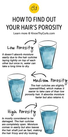 If You Think Growing Natural Hair Is Hard, It's Because You Don't Know About These Hair Growth Products ⋆ African American Hairstyle Videos - AAHV - Drop a shed hair strand into a clean glass of water and use the above to determine your hair's po - How To Grow Natural Hair, Natural Hair Tips, Natural Hair Styles, Curly Hair Tips, Hair Care Tips, Curly Hair Styles, 4c Hair, Low Porosity Hair Products, Hair Porosity