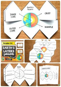 Great layers of the Earth FOLDABLE for VISUAL learners that fits perfectly in an INTERACTIVE SCIENCE NOTEBOOK.