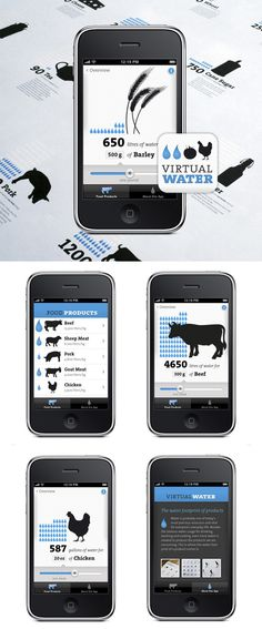 Virtual Water iPhone App by Timm Kekeritz, via Behance   ***  The official Virtual Water app is the interactive edition of the popular Water Footprint poster by German designer Timm Kekeritz...