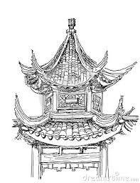 Resultado de imagem para imperial china
