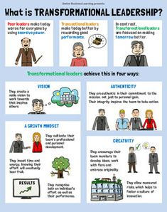transformational leadership styles - Google Search