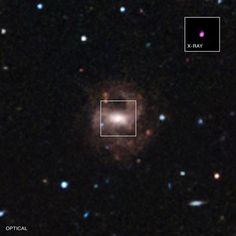 The smallest supermassive black hole ever detected in the center of a galaxy has been identified using observations with Chandra and the 6.5-meter Clay Telescope. The host galaxy for the tiny heavyweight black hole is a dwarf disk galaxy called RGG 118, shown in an image from the Sloan Digital Sky Survey. The Chandra image of the galaxy's center shows hot gas near the black hole. Credit: NASA et al