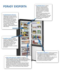 Układ produktów w lodówce Oils For Life, Pantry Organization, Kitchen Pantry, Food Design, Etiquette, Kids And Parenting, Good To Know, Cleaning Hacks, Everything