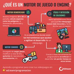 Spanish Projects, Systems Engineering, Pixel Games, Computer Technology, Big Data, Study Tips, Better Life, Game Design, Motor