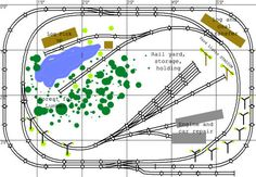 User Layouts Gallery  A basic yet very useful layout in a small area to utilize businesses as drop off points. Two outer loops for continuous run but a fun yet easy to use inner section of switching.  In N scale.