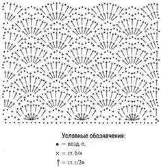 esquema de tricô padrão conchas
