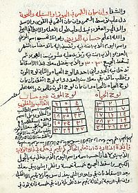 Two charts for determining whether a person will live or die based on the numerical value of the patient's name. From copy of a portion of Kitab Sirr al-asrar (Latin: Secretum Secretorum).