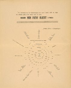 Calligrammes: poèmes de la paix et de la guerre | Princeton University Art Museum #visualpoetry