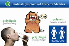 Gestational Diabetes Causes * Details can be found by clicking on the image.