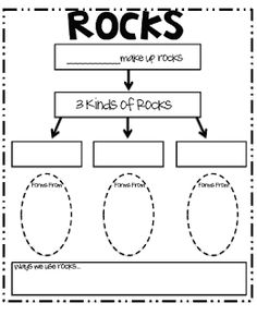 Rocks And Minerals Worksheet For Kids: geology transparencies and reproducible worksheets rocks and ,