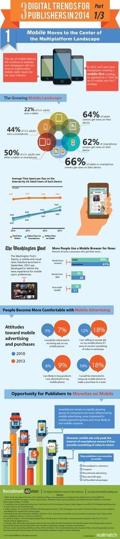 3 Digital Trends For Publishers in 2014 [Infographic] Part 1/3