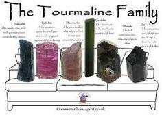 Tourmaline Family