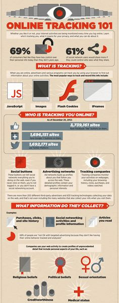 Who is tracking you online?  ZoneAlarm Infographic on Online Tracking